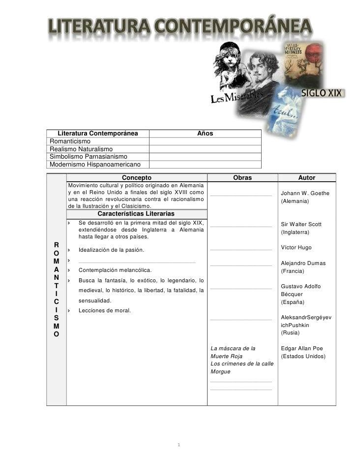 33204157429500-365760-63055500<br />Literatura ContemporáneaAñosRomanticismoRealismo NaturalismoSimbolismo ParnasianismoMo...