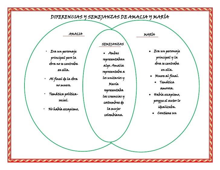 Semejanzas Del Matrimonio Romano Y El Venezolano : Literatura latinoamericana semejanzas