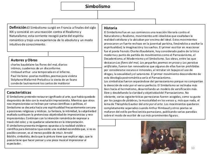 Simbolismo  Definición:El Simbolismo surgió en Francia a finales del siglo                 Historia  XIX y consistió en un...