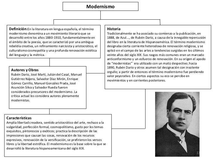 Modernismo Definición:En la literatura en lengua española, el término                Historia modernismo denomina a un mov...