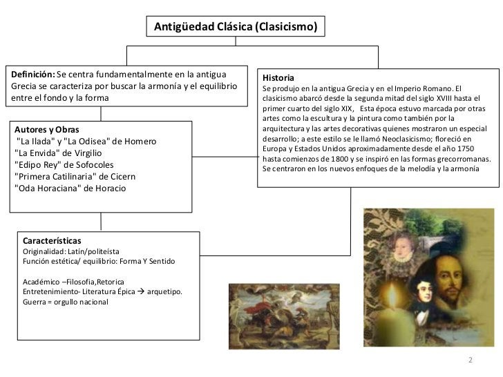 Antigüedad Clásica (Clasicismo)Definición: Se centra fundamentalmente en la antigua          HistoriaGrecia se caracteriza...