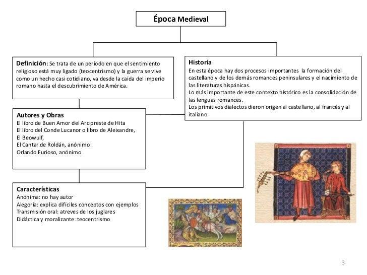 Época MedievalDefinición: Se trata de un período en que el sentimiento       Historiareligioso está muy ligado (teocentris...