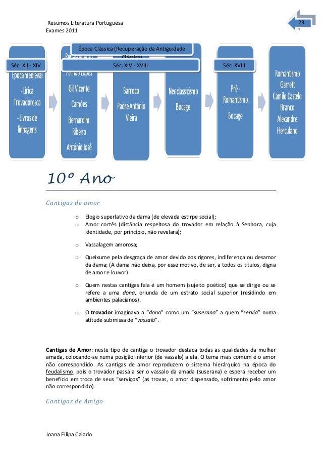 2323 Resumos Literatura Portuguesa  Exames 2011  Época Clássica (Recuperação da Antiguidade  Época Clássica (Recuperação d...