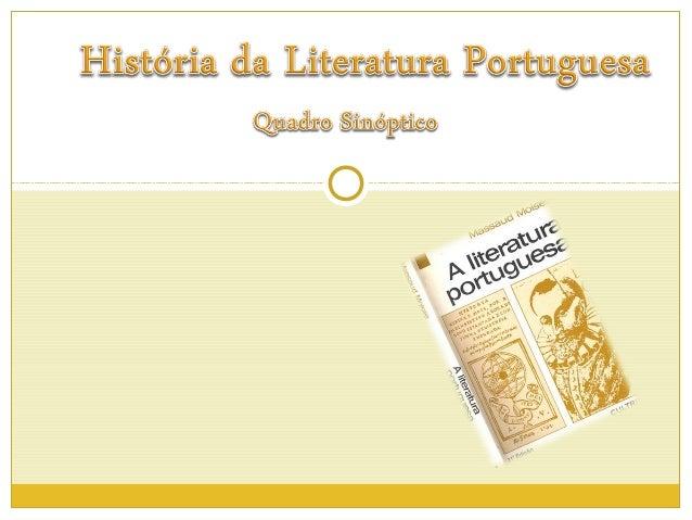 Século XII (Fundação de Portugal) ao Século XVI (Descobrimentos)
