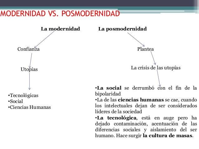 Literatura posmoderna - Diferencia entre arquitectura moderna y contemporanea ...