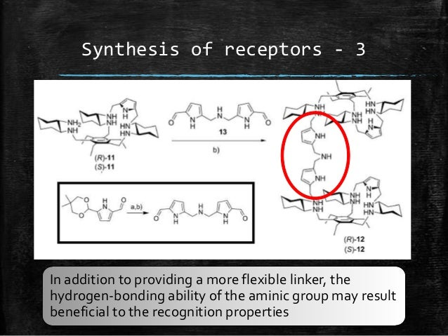 "recognition properties for pyrrole ""the unique properties of polyamides make them promising candidates for antiviral treatment""  selective rather than specific recognition of polyamides."