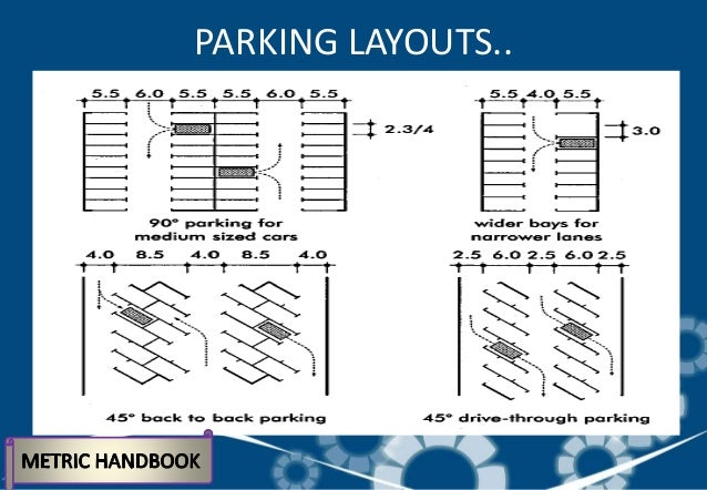 PARKING LAYOUTS  Literature final. Parking Layouts
