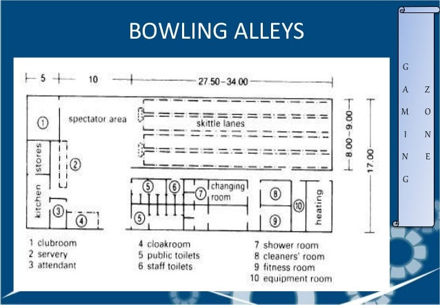 Literature final for Bowling alley floor plan