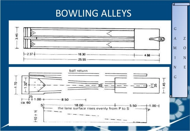 Literature Final: bowling alley floor plans