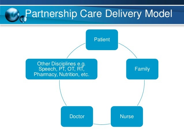 health care delivery model Engineering healthcare delivery healthcare delivery models health information medication adherence leads to lower health care use and costs despite increased.