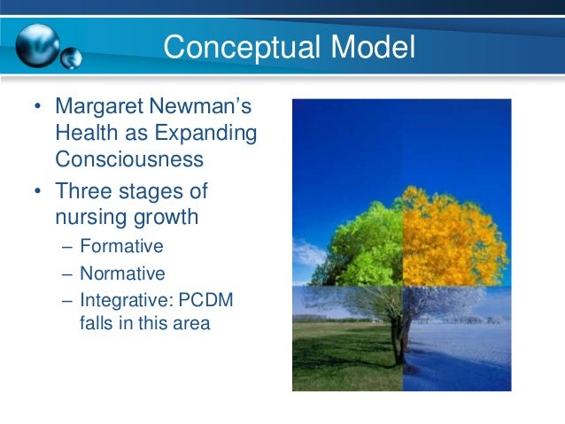 the concept behind dr margaret newmans theory health as expanding consciousness Transforming presence: the difference that nursing written by dr margaret newman articulated in the theory of health as expanding consciousness (hec.