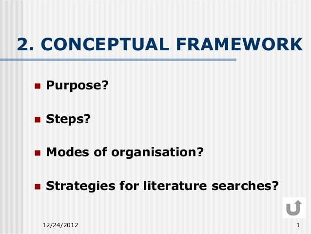 2. CONCEPTUAL FRAMEWORK    Purpose?    Steps?    Modes of organisation?    Strategies for literature searches?     12/...