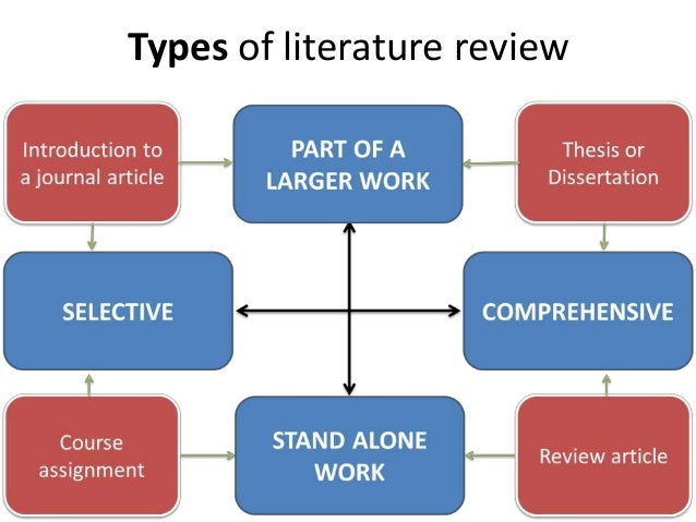 literature review recruiment methods Literature review of recruitment and selection process proposal on recruitment and selection process of moe (ministry of education) by benafsha musafirzada.