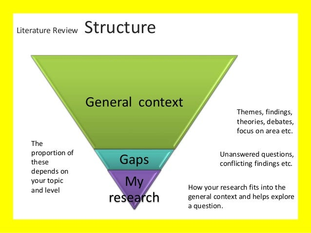 purpose of literature review