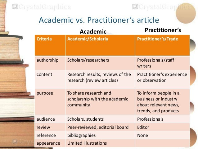 topics for research proposal papers university