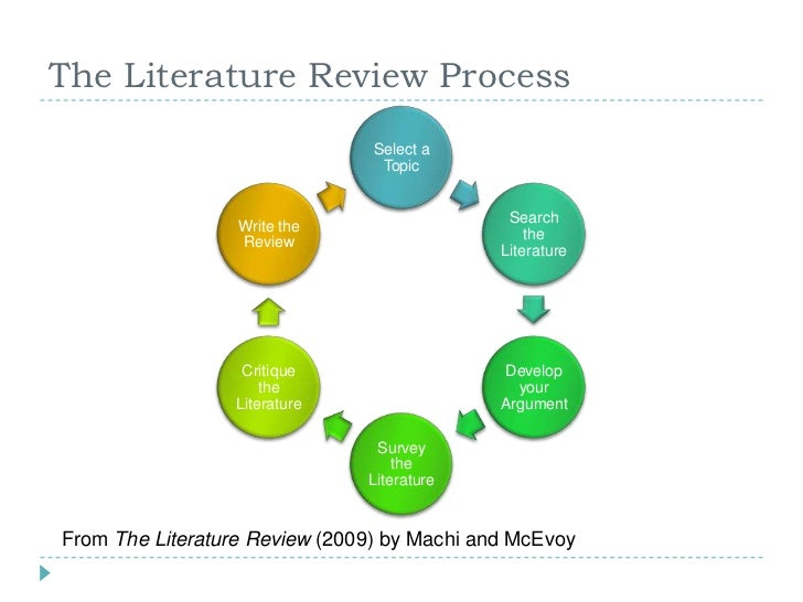 step by step process of writing a literature review How to write the literature review • step 1: the search • bibliographies and references • abstract journals • electronic databases such as first.