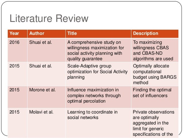 literature review on social sites In this systematic review, we examine relevant literature over the past decade,  tabulate mixed results across a number of scientific disciplines,.