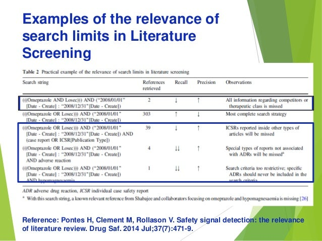 how to conduct a search strategy for a literature review