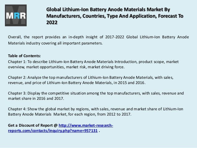 Lithium-Ion Battery Anode Materials Market Size by Type