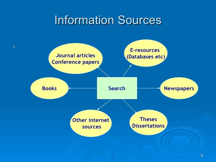 how to put information in to a literature search