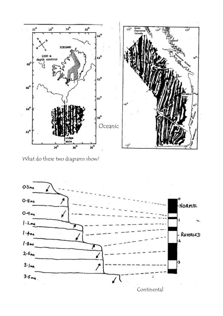 lithosphere essays Short essays on atmosphere, hydrosphere, lithosphere and their constituents  the lithosphere: it is the general term for the entire solid earth realm, ie, the crust according to the recent concept, the term lithosphere is used for the crust and upper part of mantle which is considered to be elastically very strong  short essay on the.