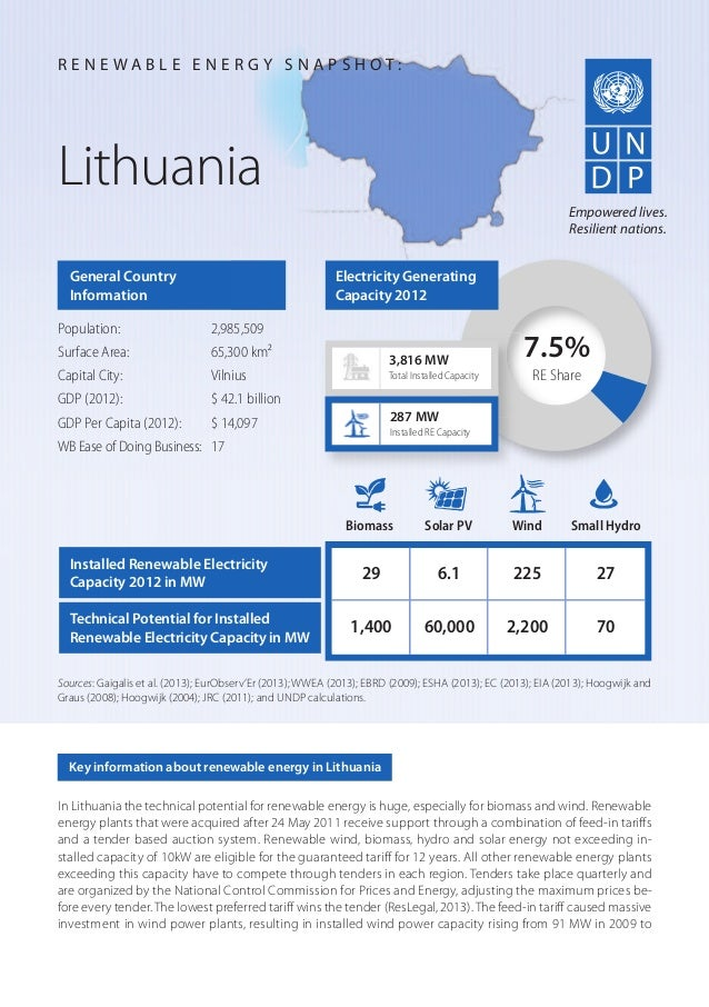 In Lithuania the technical potential for renewable energy is huge, especially for biomass and wind. Renewable energy plant...
