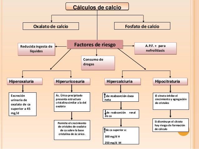 litiasis renal acido urico farmacologia acido urico chocolate curar la gota de manera natural