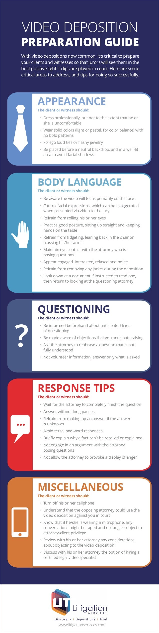 APPEARANCE The client or witness should: QUESTIONING The client or witness should: BODY LANGUAGE The client or witness sho...