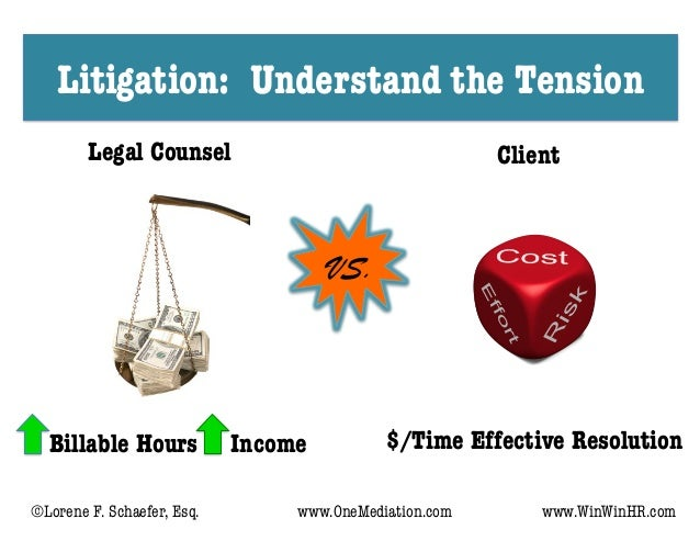 Litigation: Understand the Tension Billable Hours = IncomeLegal Counsel$/Time Effective Resolution VS.Client©Lorene F. Sch...