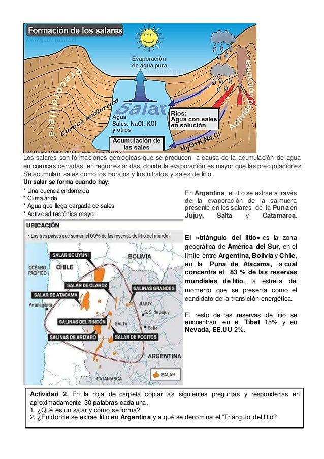Litio, el oro blanco de Argentina.  Los salares. Slide 2