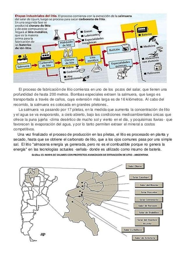 Litio, el oro blanco de Argentina.  Los salares. Slide 3