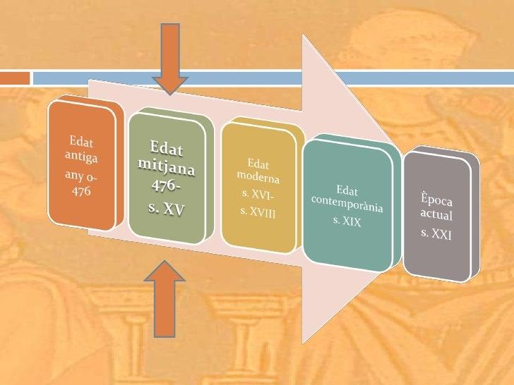 Literatura medieval: del segle XII al segle XV. (Autora: Mònica Herruz) Slide 2