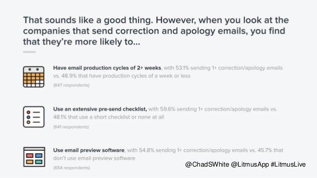 The State of Email SALARIES & JOBS @ChadSWhite @LitmusApp #LitmusLive