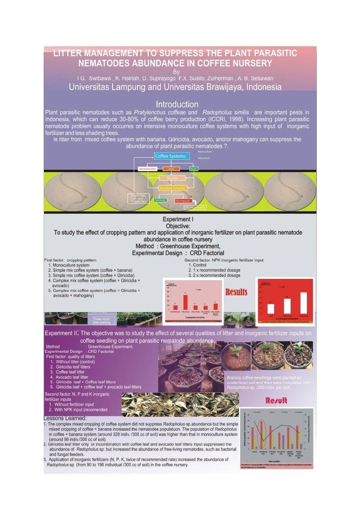 Litter management to suppress the plant parasitic nematodes abundance in coffee nursery