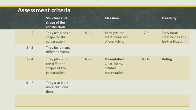 Assessment criteria Structure and shape of the construction 1–2  They use a basic shape for the construction.  2-3  They p...