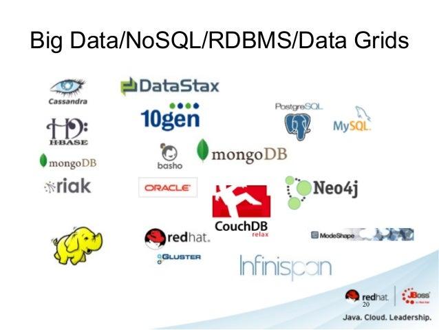 Big Data/NoSQL/RDBMS/Data Grids 20