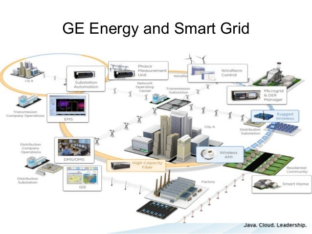 GE Energy and Smart Grid 21