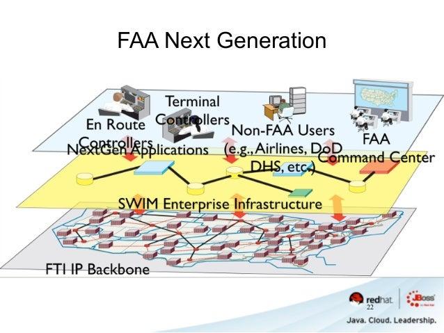 FAA Next Generation 22