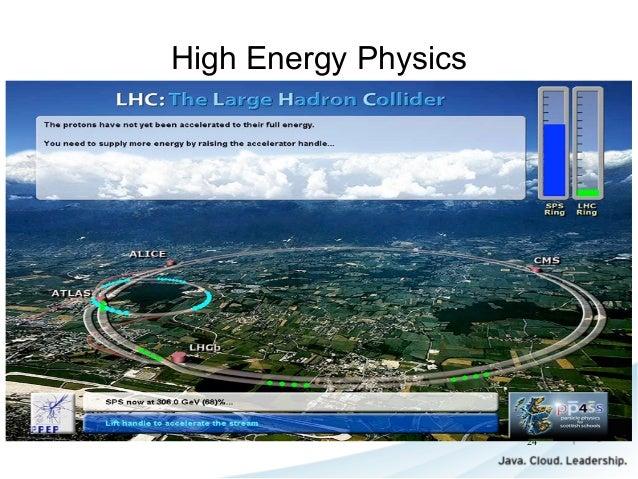 High Energy Physics 24