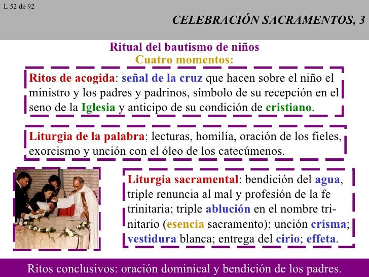 Liturgia 07 01 celebracion sacramentos Slide 3