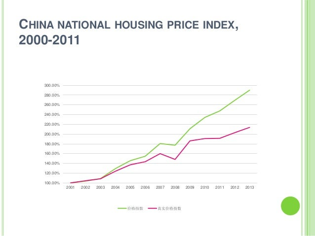 Lack of affordable housing threatens China's urban dream