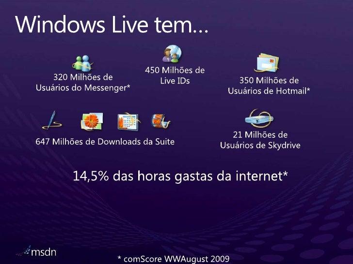 Windows Live tem… <br />450 Milhões de <br />Live IDs<br />320 Milhões de <br />Usuários do Messenger*<br />350 Milhões de...