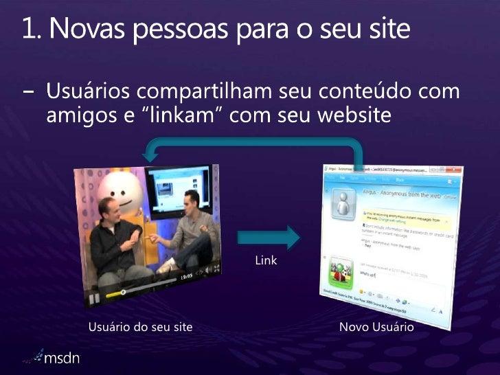 """1. Novaspessoaspara o seu site<br />Usuárioscompartilhamseuconteúdo com amigos e """"linkam"""" com seu website<br />Link<br />N..."""