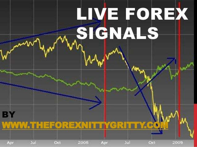 Live forex signals strategy