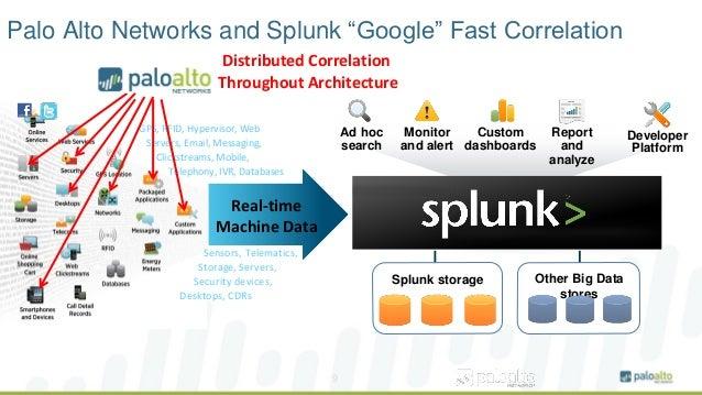 Palo Alto Networks Sponsor Session