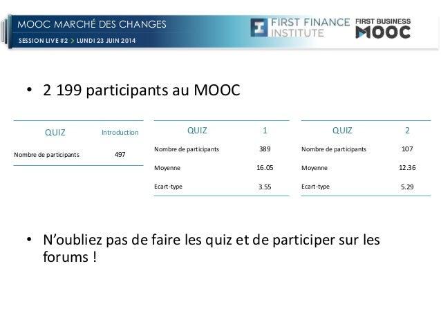 SESSION LIVE #2 LUNDI 23 JUIN 2014 MOOC MARCHÉ DES CHANGES • 2 199 participants au MOOC QUIZ 1 Nombre de participants 389 ...