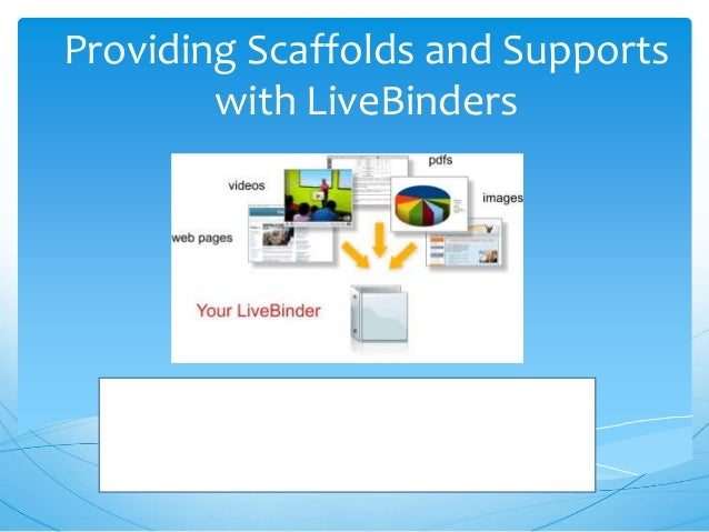 Providing Scaffolds and Supports with LiveBinders By: Matt Bergman Milton Hershey School