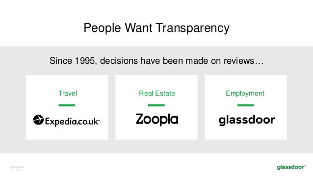 © Glassdoor, Inc. 2017. Travel Real Estate Employment People Want Transparency Since 1995, decisions have been made on rev...