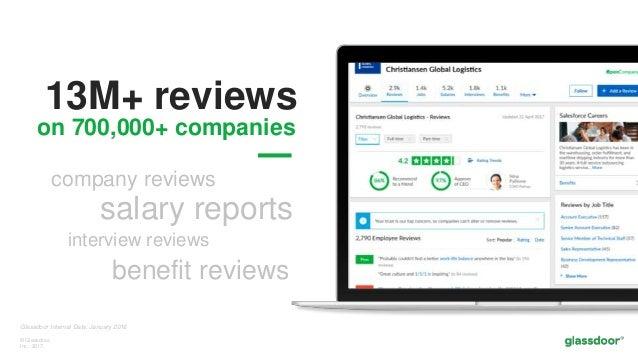 © Glassdoor, Inc. 2017. 13M+ reviews on 700,000+ companies Glassdoor Internal Data, January 2016 salary reports company re...