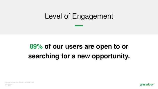 © Glassdoor, Inc. 2017. Glassdoor.com Site Survey, January 2016 89% of our users are open to or searching for a new opport...